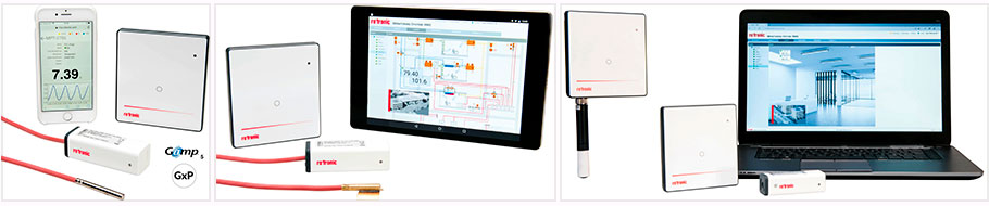 Rotronic Monitoring System RMS Produktsituationer